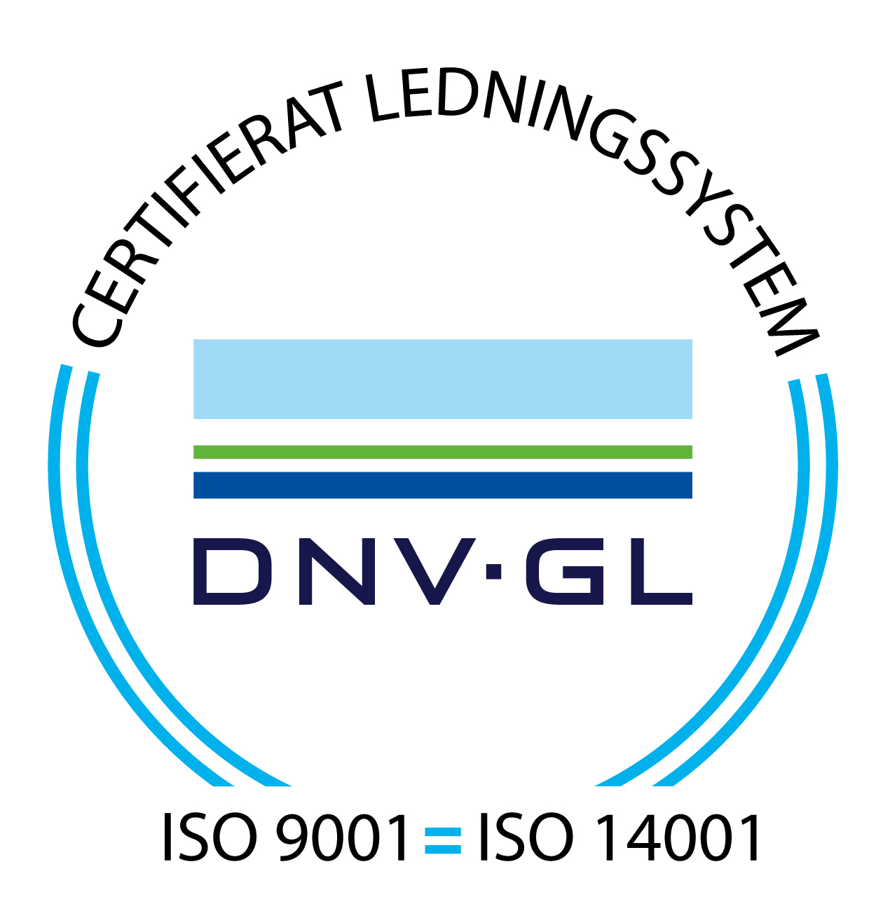 Business assurance - DNV GL